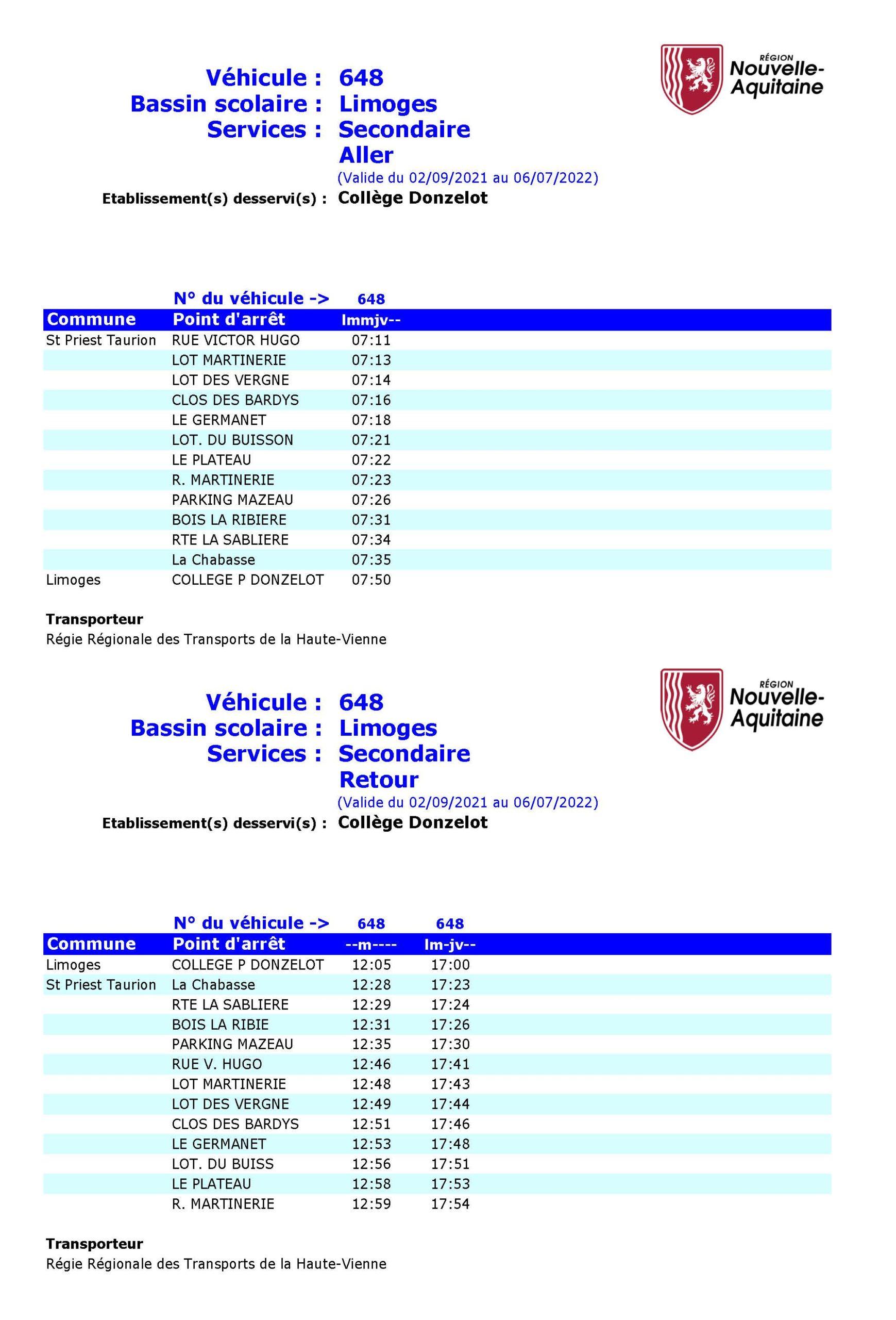 10_Bassin_de_Limoges_Secondaires_Page_5